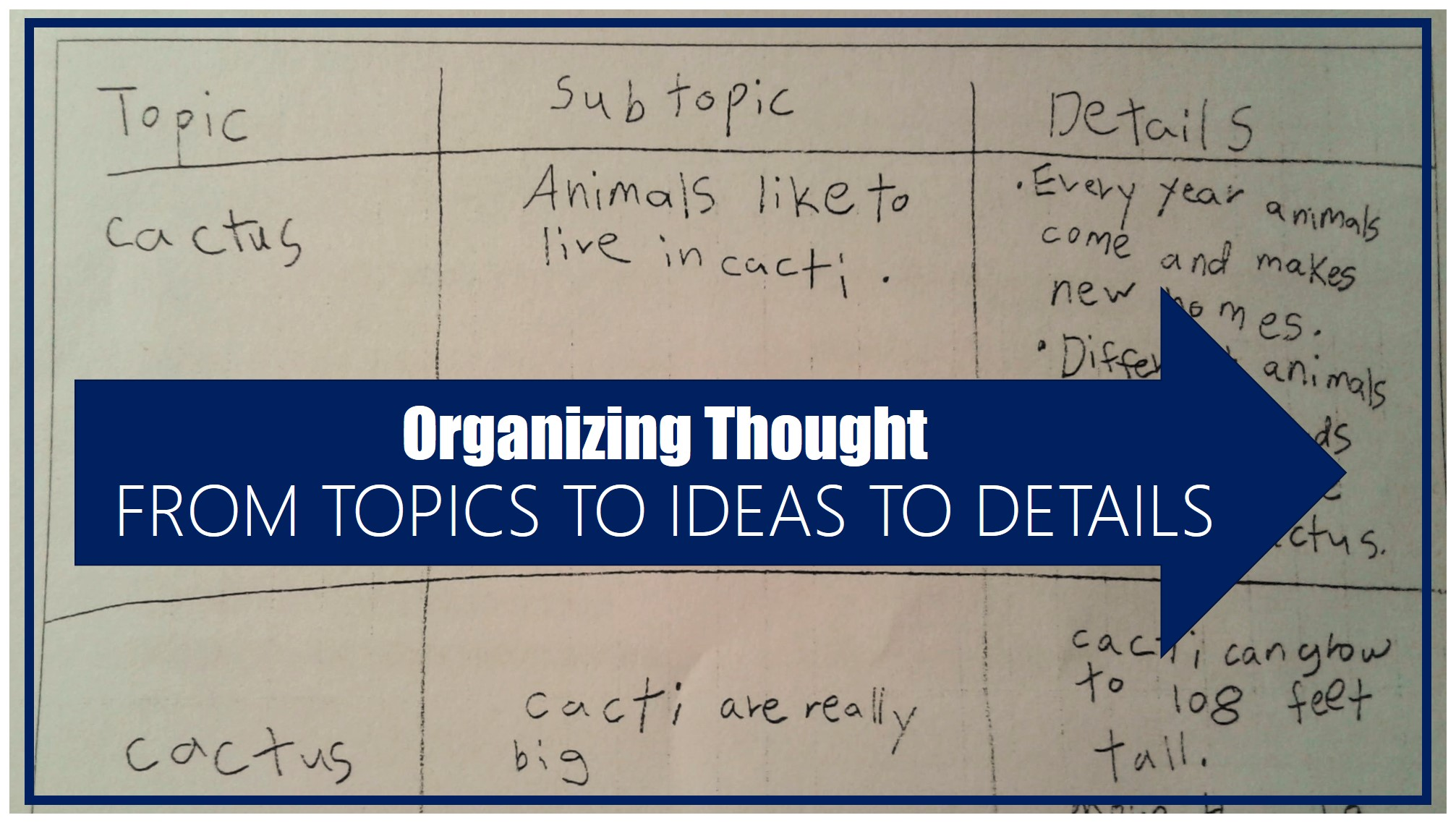 Moving from Main ideas to Supporting Details