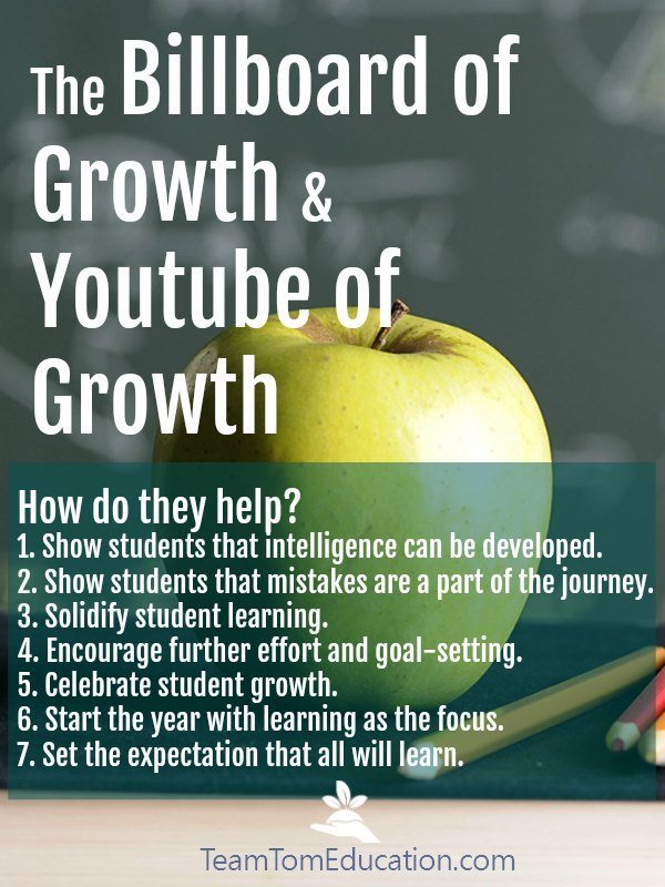 Two great growth mindset activities for back to school or first week of school.