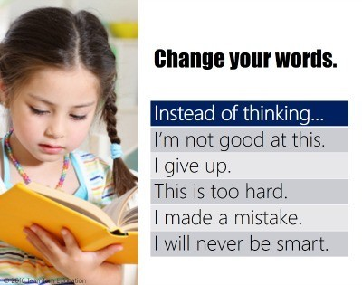 Teaching students with Growth Mindset Activities