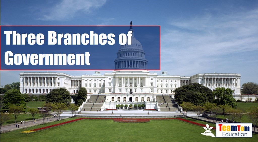 Three Branches of Government Introduction