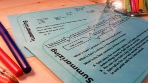 Join thousands of teachers getting STAAR results with these summarizing task cards!