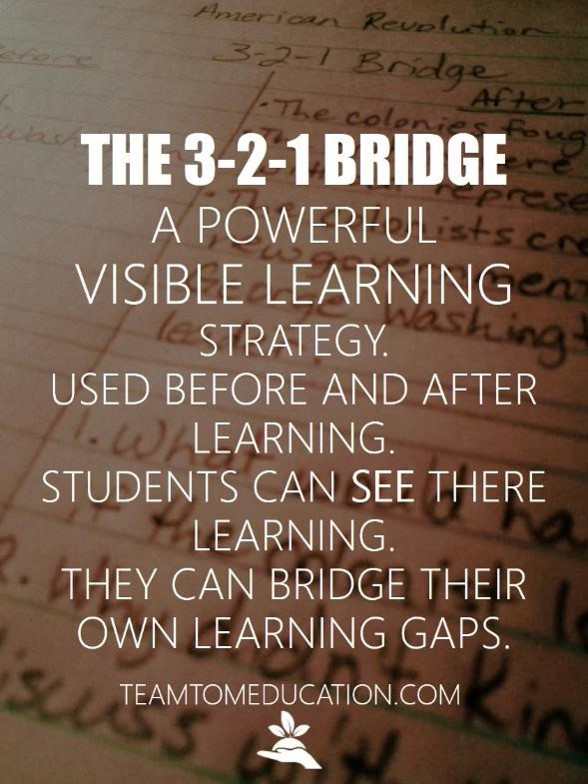 The 3-2-1 Bridge is one of our 15 visible learning strategies that you can use to make 200% growth!