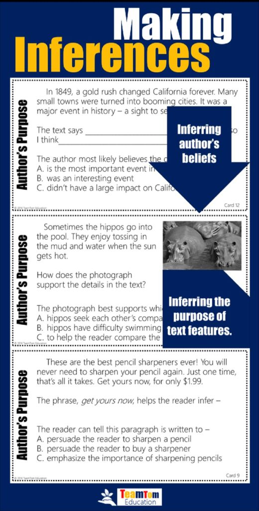 Reading Test Prep is easy with these Making Inferences Task Cards