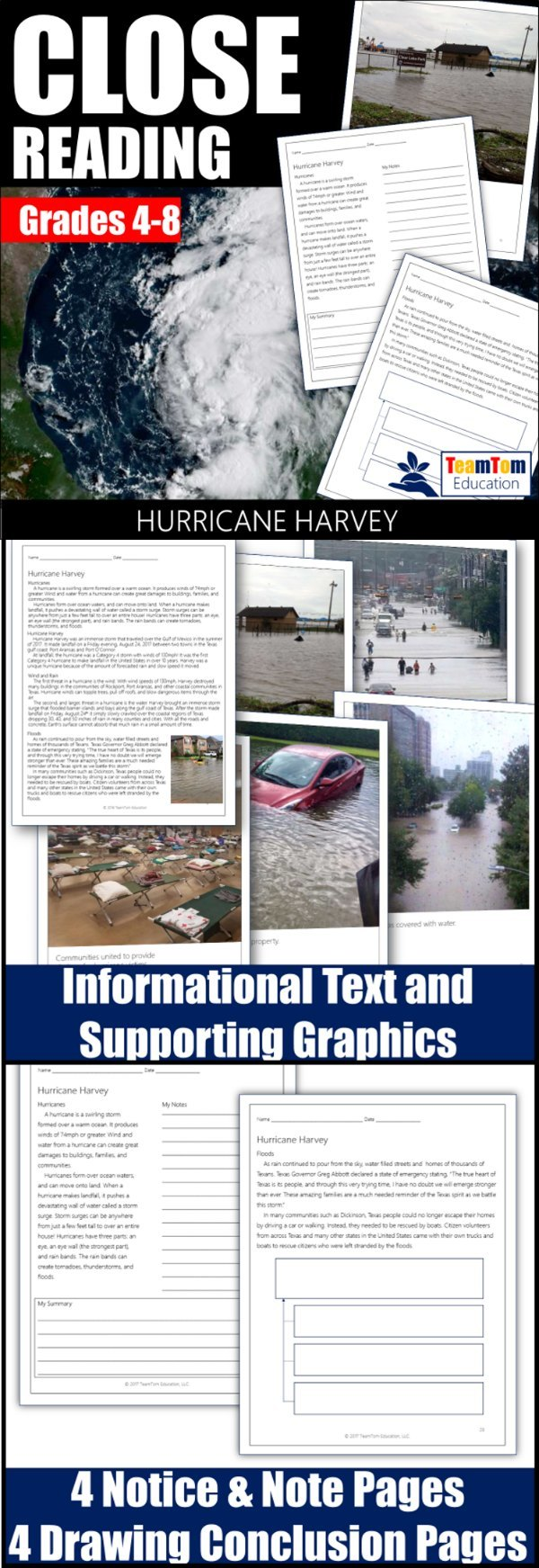 Close Reading Activities for Hurricane Harvey