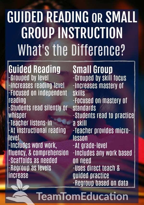 What's the difference between guided reading and small group instruction?
